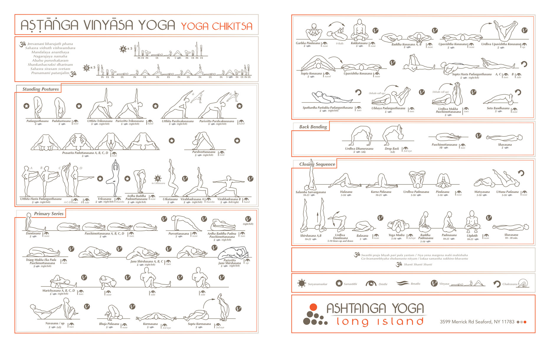 Primary Series of Ashtanga Vinyasa Yoga -Yoga Chikitsa